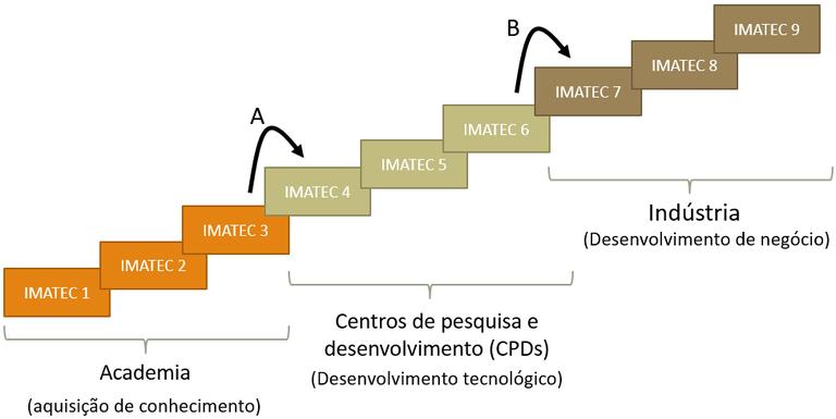 IMATECEscada.png