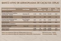 09 tabela banco germoplasma.png