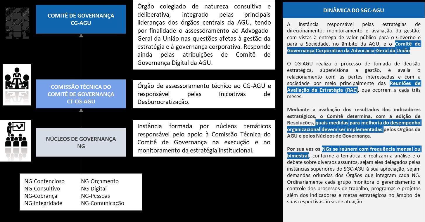 Sistema de Governança.png