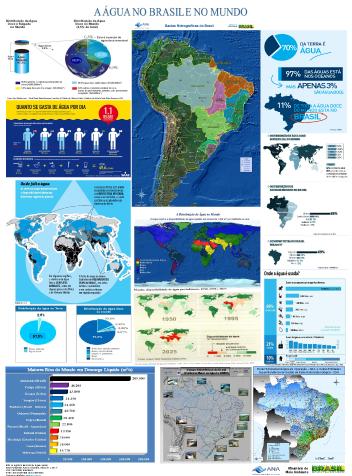 A-agua-no-brasil-e-no-mundo-2014.jpg