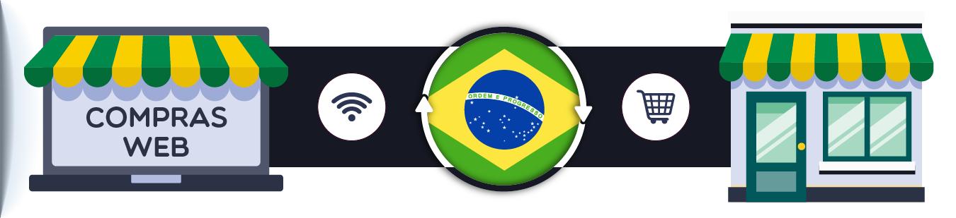 ícone representa a compra de celular em loja física ou online no Brasil