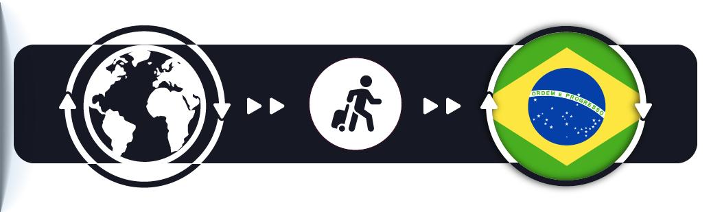 ícone representa o viajante que retorna ao Brasil portando um celular para uso próprio