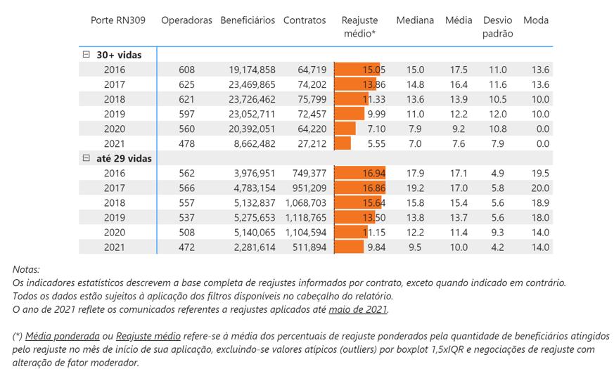 Painel RPC_estatisticas.png