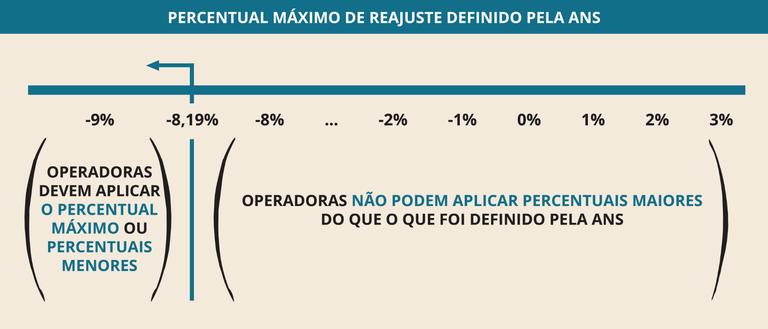 Reajuste_escala percentual.png