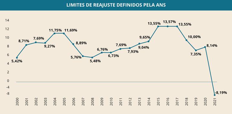 Reajuste_percentual max.png