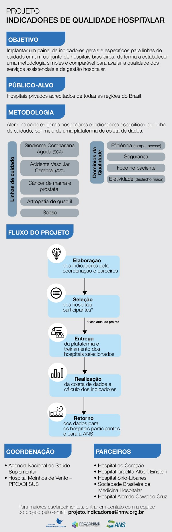 projeto_indicadores.jpg