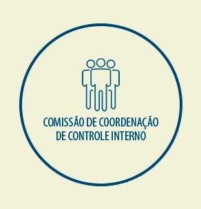Comissão de Coordenação de Controle Interno
