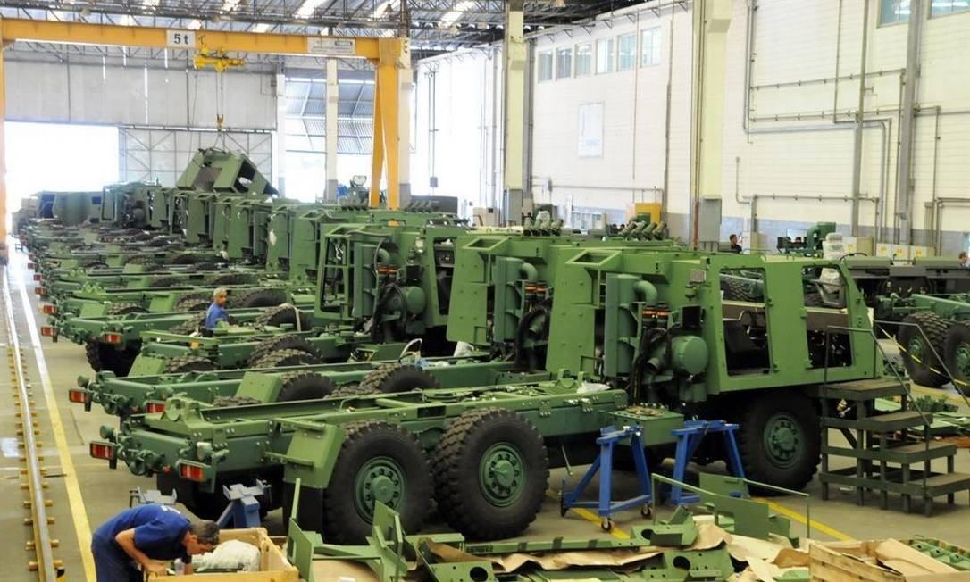Indústria de Defesa