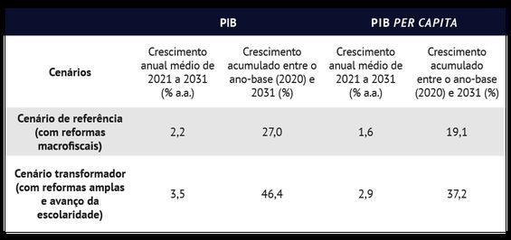 Cenários_Macroeconômicos_1