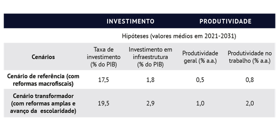 Cenários_Macroeconômicos_2