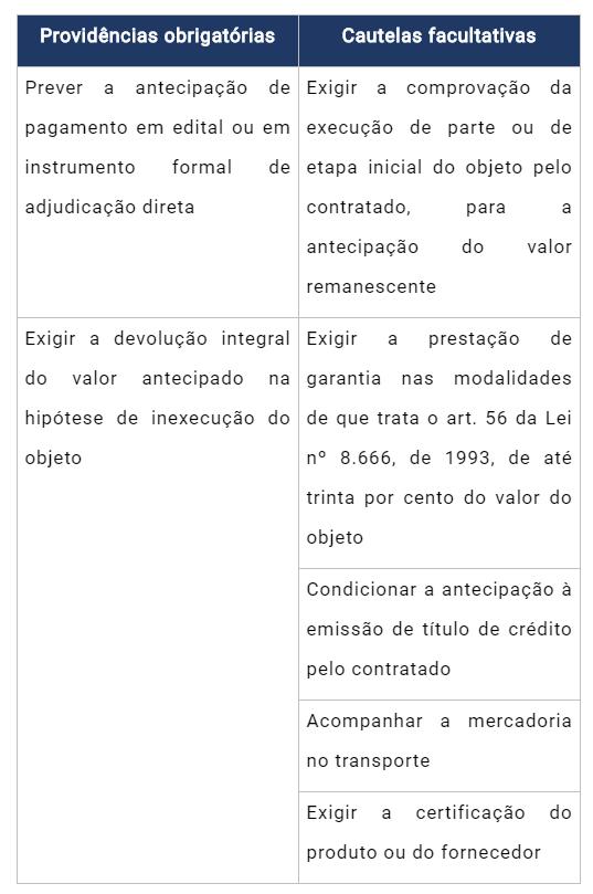 Tabela 2 SGP.PNG