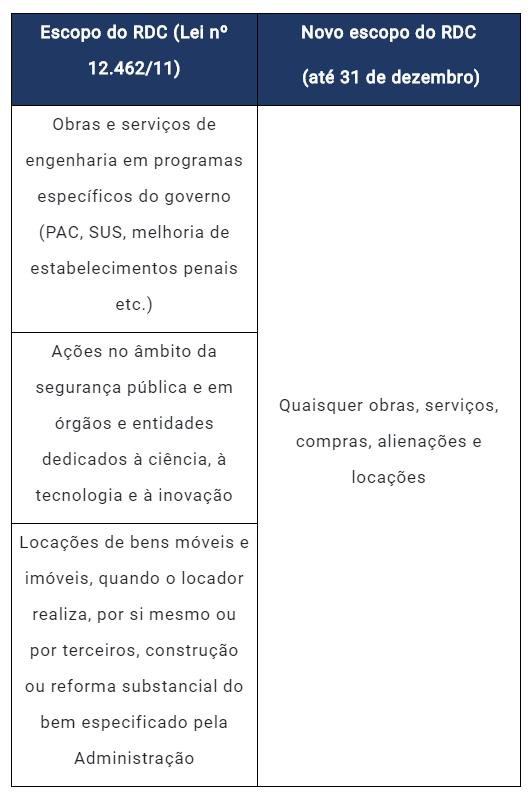 Tabela 3 SGP.PNG