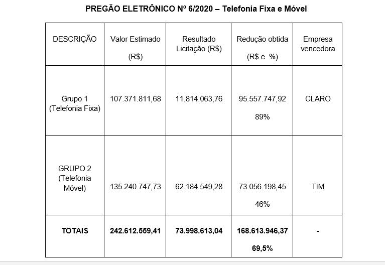 Tabela pregao.PNG