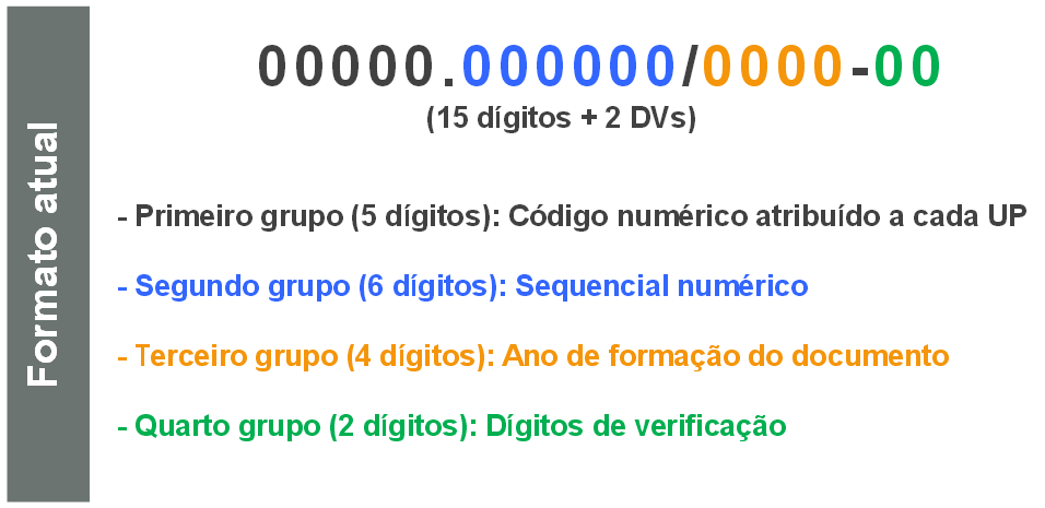 composicao nup.png
