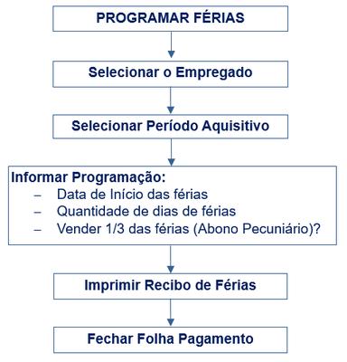 friasfluxograma.PNG
