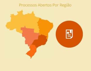 Relação de processos de regularização quilombolas