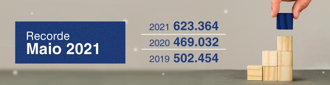 ICP-Brasil bate recorde de emissões em maio   Números atualizados  
