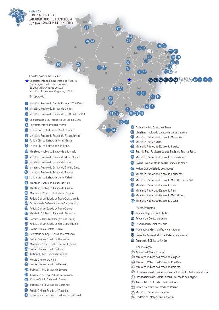 Mapa rede lab ATUALIZADO 2020.png