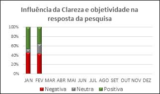 INFLUÊNCIA CLAREZA 2018