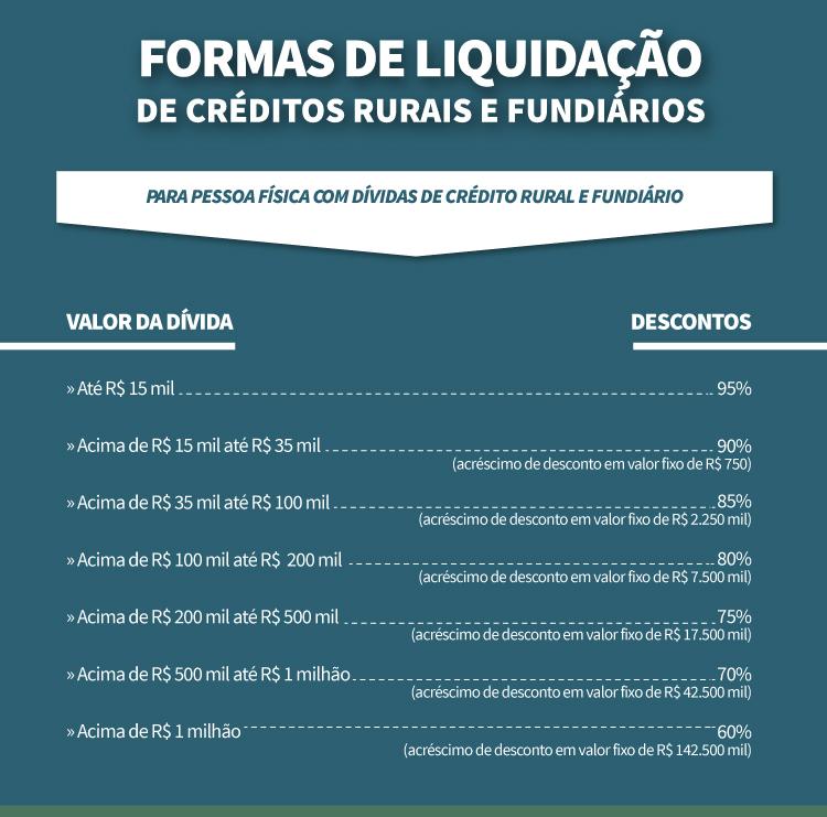 INTER_Liquidação-rural_02.jpg