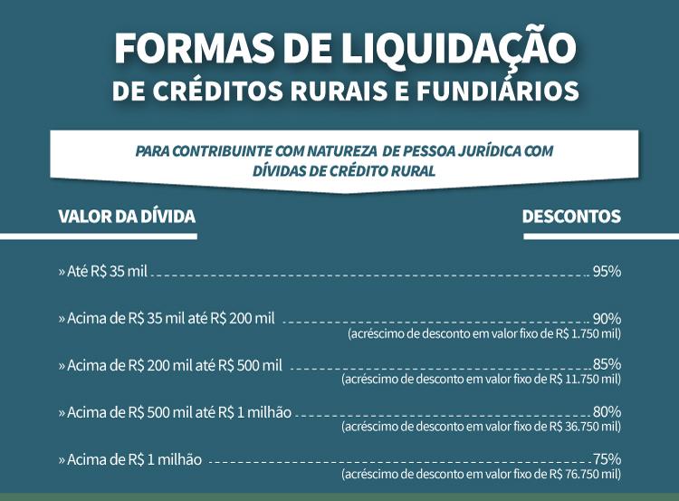 INTER_Liquidação-rural_03.jpg