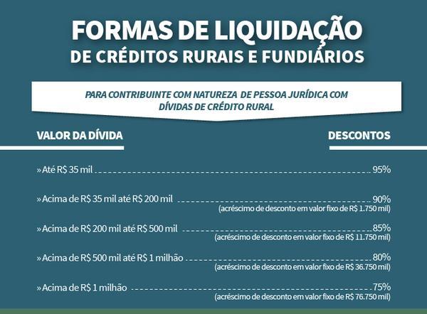 Liquidação Rural 4