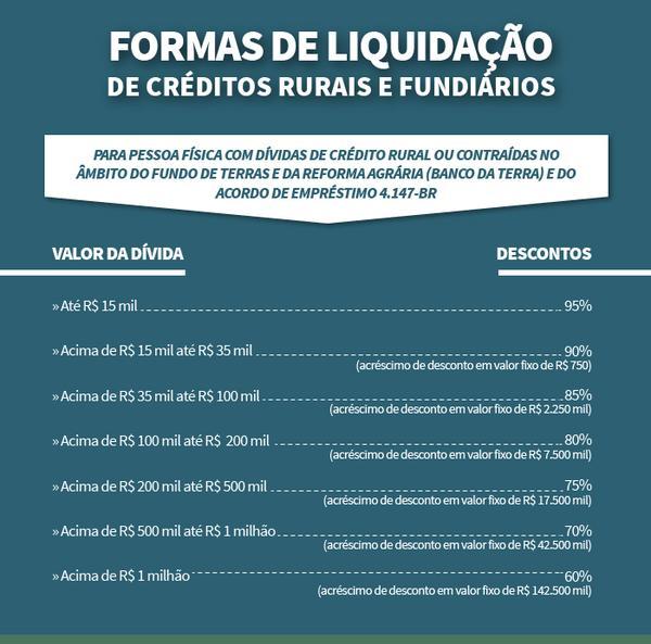 Liquidação Rural 3