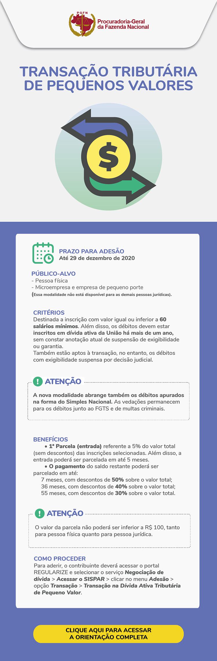 Infográfico_Pequeno Valor.png