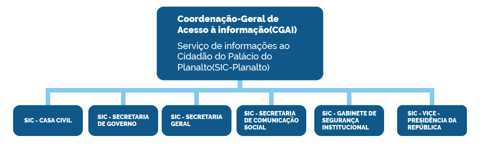 banners-planalto-05.png