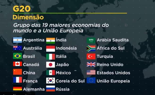 À líderes mundiais, Presidente defende união para fortalecer a economia e gerar prosperidade à população