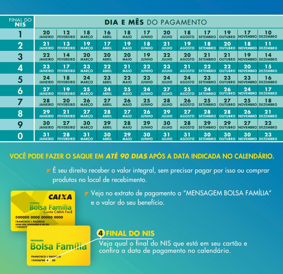 Calendário pagamentos Bolsa Família