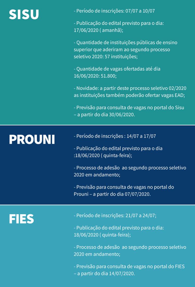 MEC divulga novas datas para SISU, Prouni e FIES - veja calendários