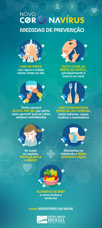 Infografico medidas preventivas