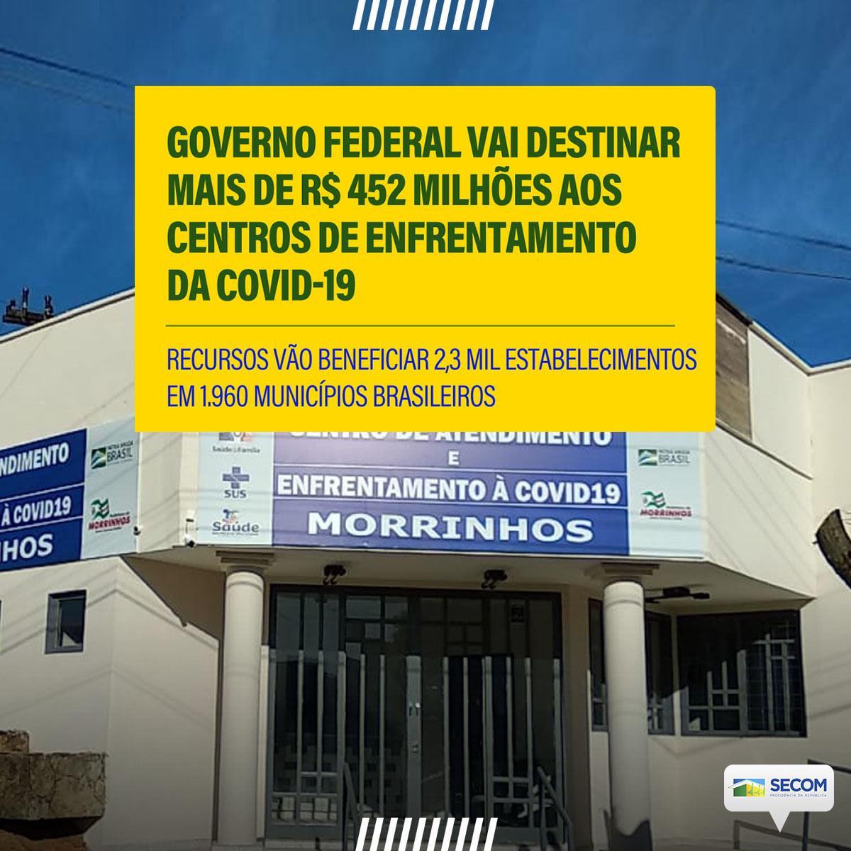 Governo destina mais de R$ 452 milhões para Centros de Enfrentamento da Covid-19