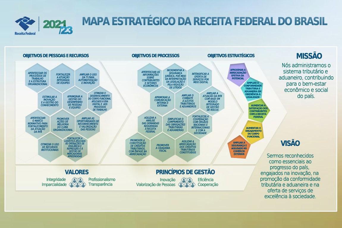 MapaEstratégico